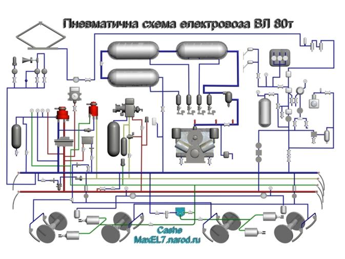 Пневматическая схема ВЛ80т